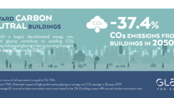 Toward carbon neutral buildings Glass for Europe